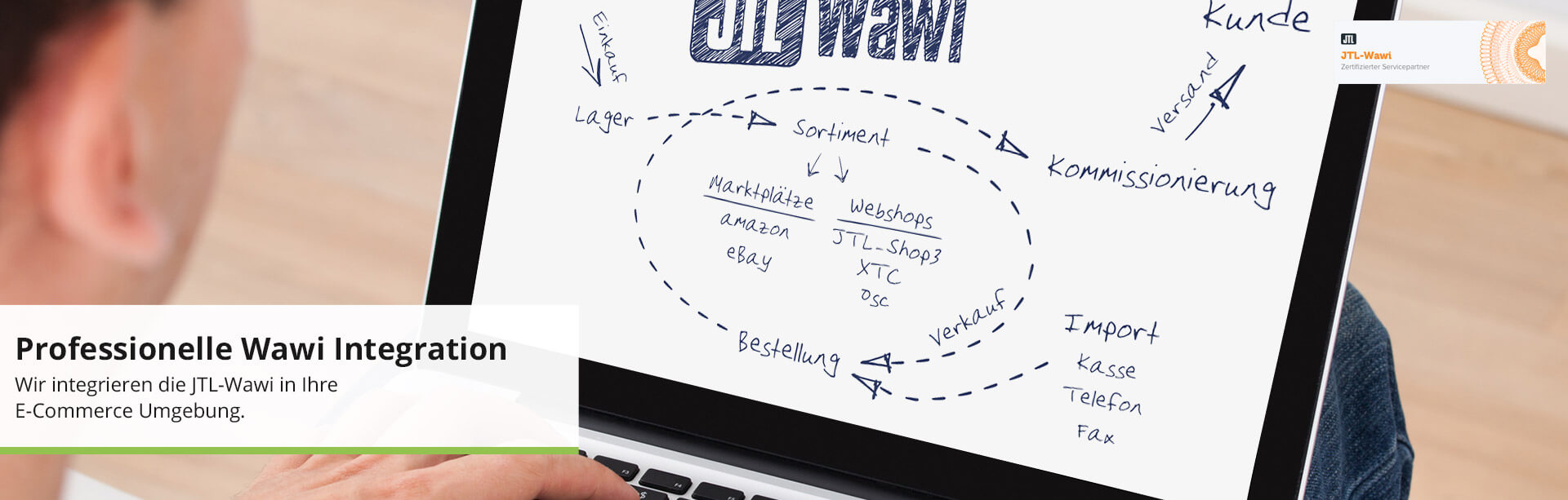 Professionelle Wawi Integration
